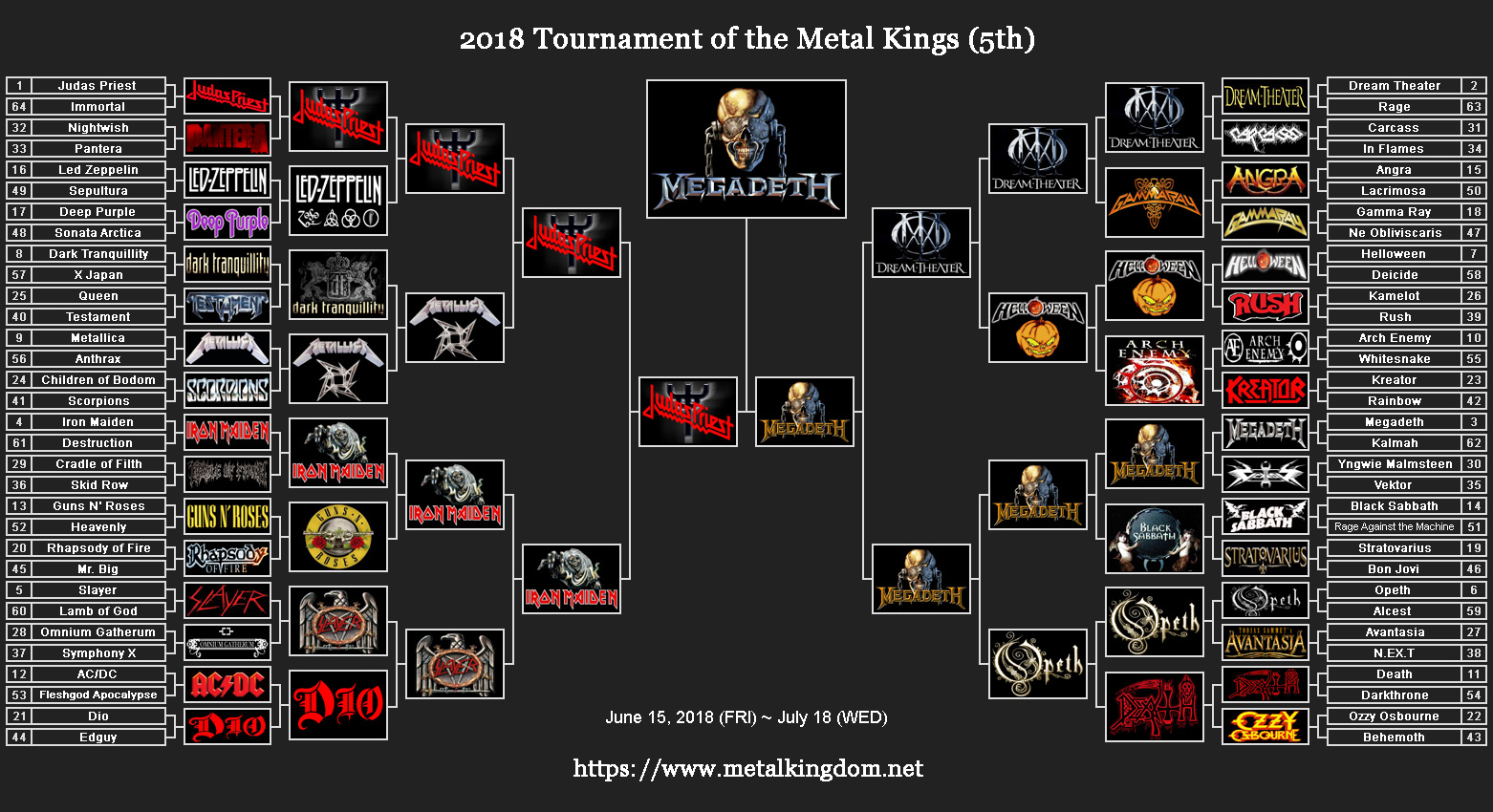 2018 tournament of the metal kings results